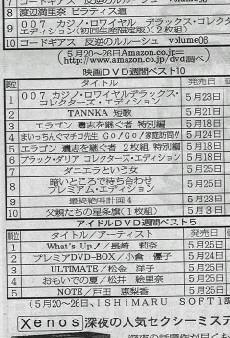 映画総合ランキング4<br />  位